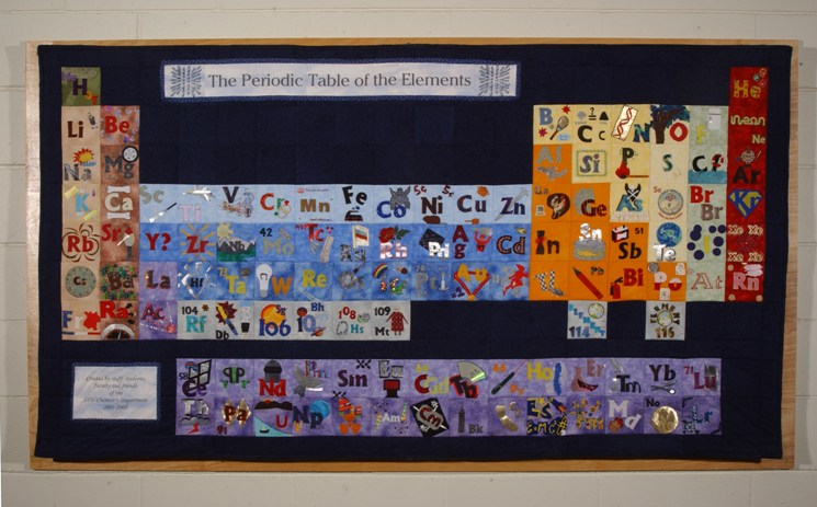 a group of quilters in the chemistry department thought it would be a good idea to make a quilt of the periodic table it was to be group project and - Periodic Table Fabric
